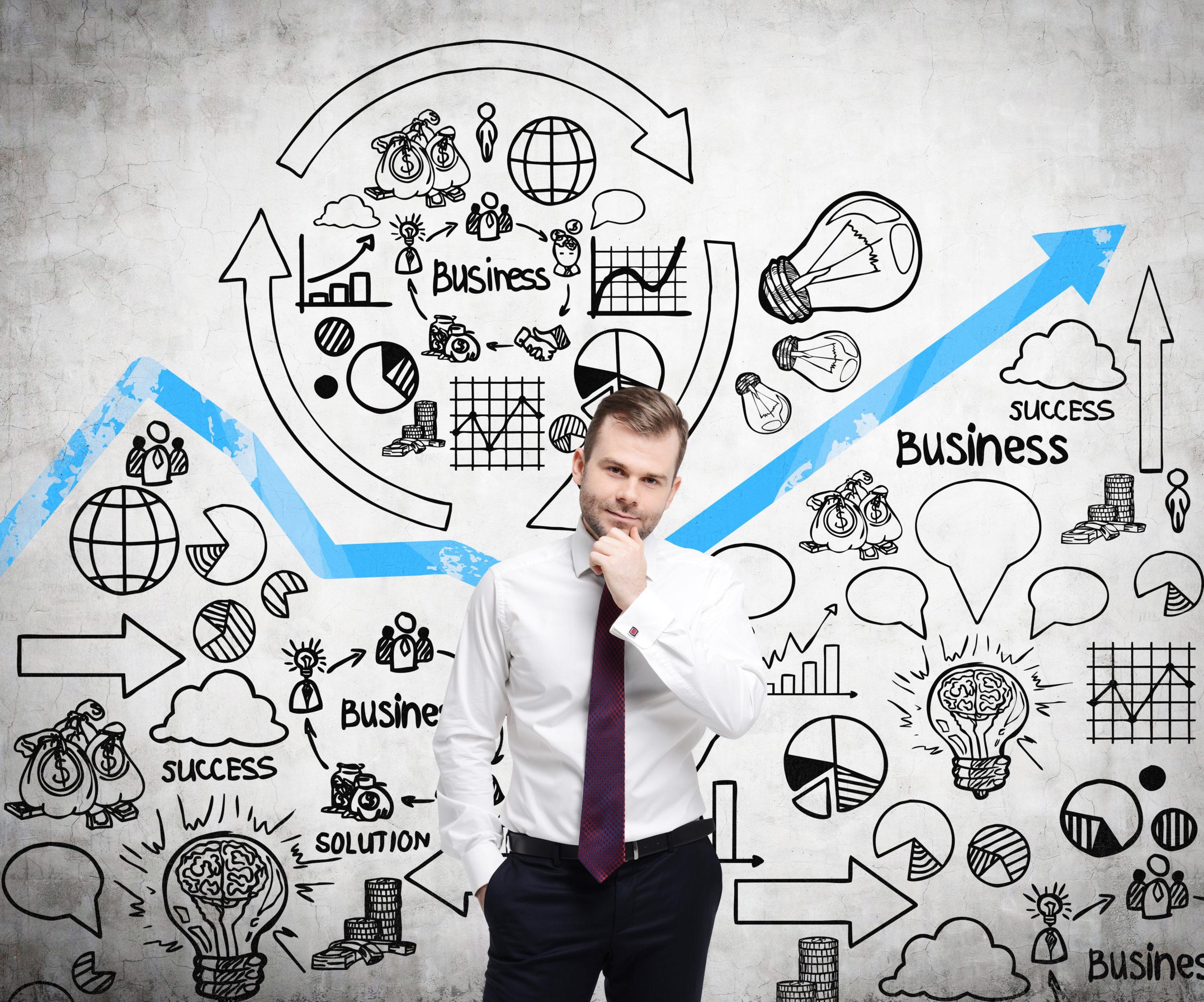 Welke merkmodellen helpen de merkmanager?