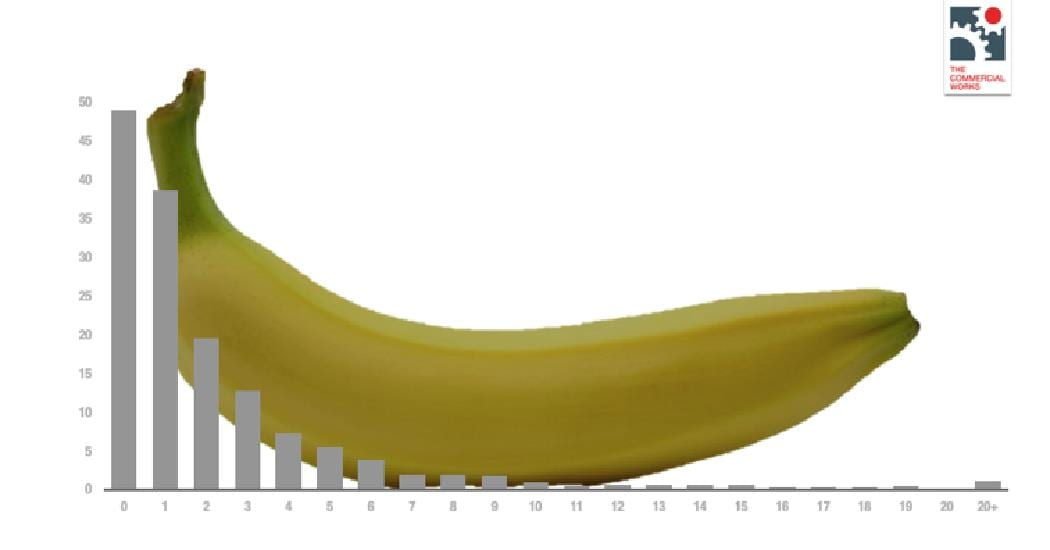 (Blogpost Ronald Voorn) Big Data of Bananen?