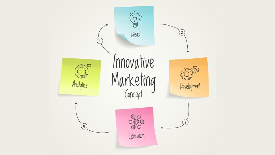 Een model is niet alleen een hulp, maar ook een representatie van je eigen markt, bedrijf en merk