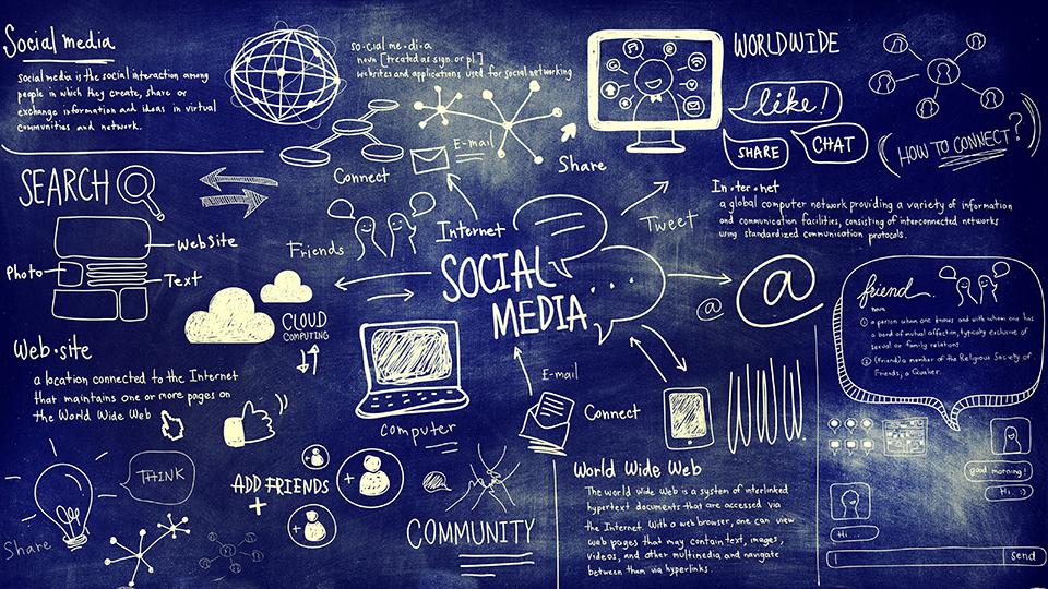 Wat maakt een merk the best in class op social?